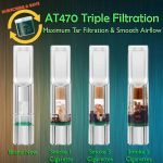 AT470 Triple Filtration Auto Delivery