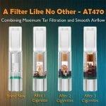 AT470 Triple Filtration Tar Filter